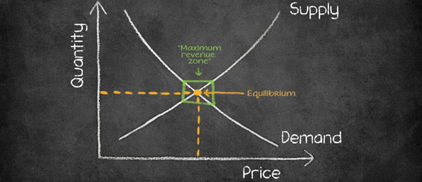 Supply and Demand Pricing